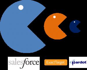 Salesforce Gobbles Up Pardot