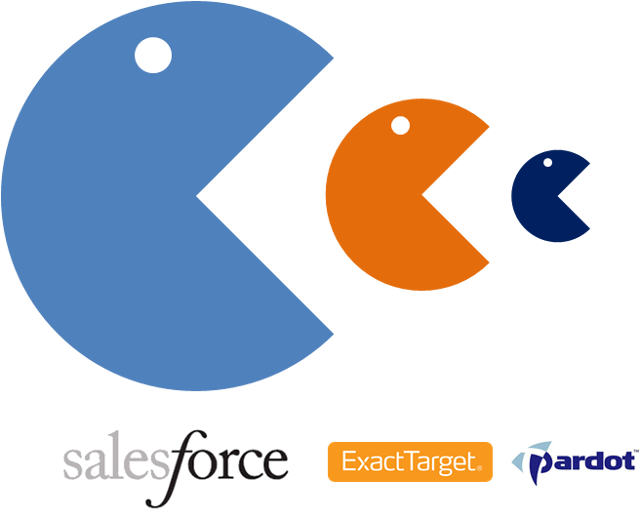 Salesforce Makes a Great Catch with Pardot