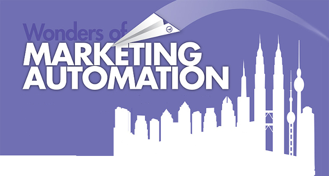 The Wonders of Marketing Automation – Infographic