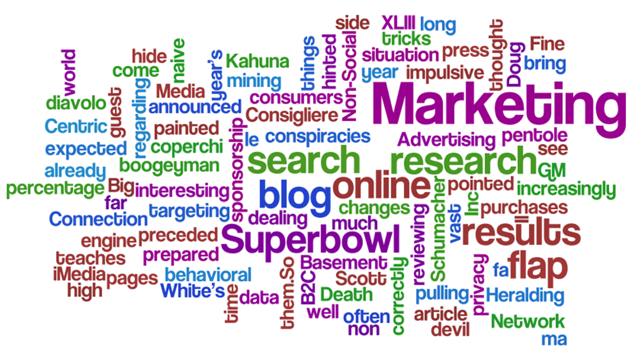 Sometimes a frivolous thing can be fun and artful.  Here is the Wordle for the Marketing Consigliere blog.