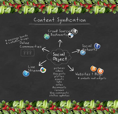 Holiday Carol: God Rest Ye, Content Marketers